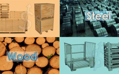 Sind Sie besorgt über die steigenden Preise für Holz- und Stahlverpackungen? Wir haben eine Lösung für Sie!